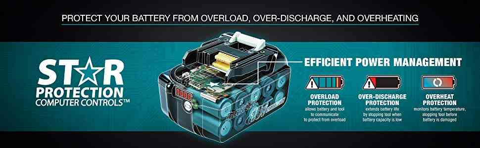 Makita Leaf Blower Battery Information