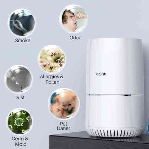 CISNO HEPA Air Purifier - 3-in-1 True HEPA Filter for Smoke and Smell Remover